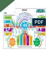 Mapa Conceptual-plan Marketin Adicional