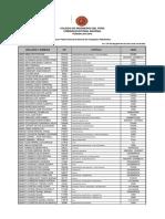 Tercer_Padron_de_Colegiados_Habilitados_CIP.pdf