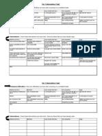 Tier 1 Intervention Chart - Behaviour Difficulties
