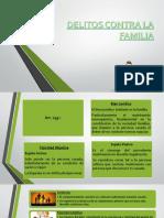delitos contra la familia.pptx