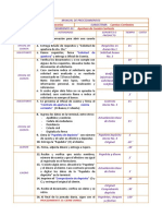 Rutina Descriptiva Modelo (1)