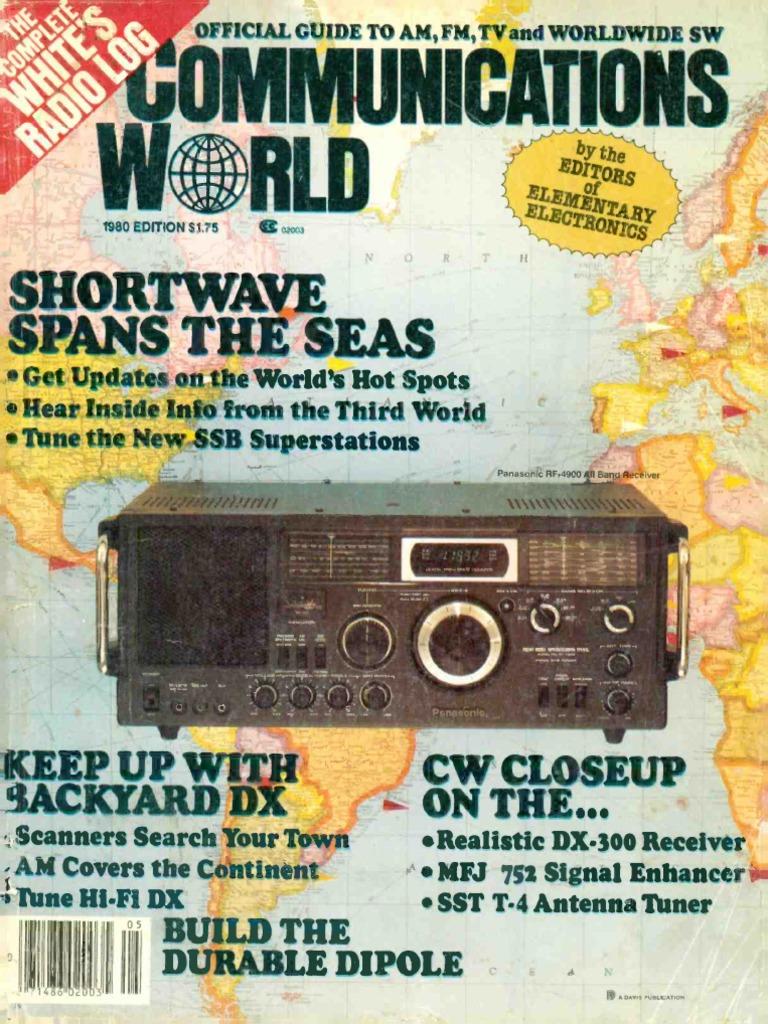10c0ffc91df Communications World 1980
