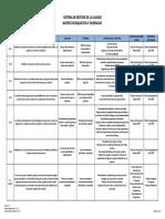 4. Matriz de Requisitos SGC (1).pdf