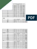 PIPES & FITTINGS PRESSURE DROP HVAC DETAIL.xls