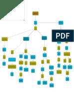 versión sin corregir-Lectura-4-Mapa-conceptual