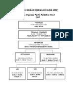 cartaorganisasimoral2013-130312005321-phpapp02