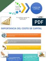 Exposicion Requerimiento Requerido y Costo de Capital (1)