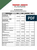 Rental Rates 2017