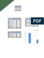 Excel de Ayuda Para Ejercicio 03 Estadistica