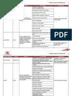 3-matrizdeobjetivosambientales.pdf