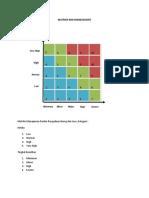 Matriks Risk Management.docx