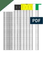 G_UL DCH Due to Overload HSDPA Utilization_Brian_22!03!17