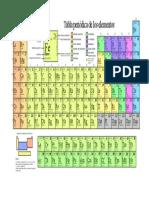 Periodic Table Large-es