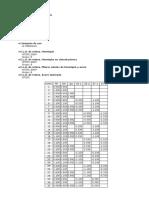 Listado de Coeficientes y Combinaciones