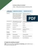 Notes sales management