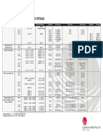 comparison_table_for_pipes_and_fittings.pdf