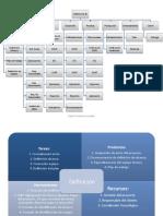 proyectobiimplementacionslide-130901211024-phpapp01.pptx