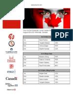 PKF Junior 2010 Results