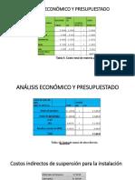 Análisis Económico y Presupuestado