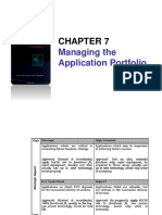 application portofolio