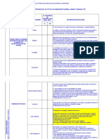 Evaluación de Los Contenidos de Los POT en Los Componentes General, Urbano y Rural (2)