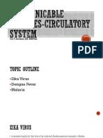 Circulatory CD