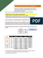 Semana 12 - -1- Funciones Financieras Cuadro de Cronograma de Pagos -Clase- Morales Melendez Brillit