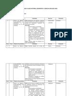 Planificación Clase a Clase Historia Unidad 4