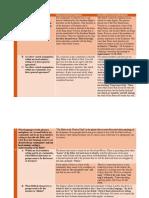chart for scriptural context portfolio