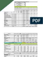 Costos de Produccion Maracuya