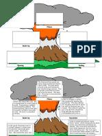 Y3-4 Story Volcano