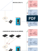 Conexion de Control4 y Lutron - Limitaciones