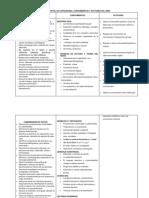 Cartel de Capacidades 4 Comunicacion