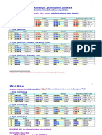 06 Deklinacija prisvojnih prideva.doc