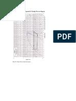 Diagrama Entalpia-presion Para El Propano