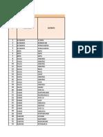 Registro de Municipalidades 2017