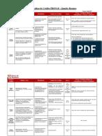Tabela Dos Grupos Julho 2017(BNB)