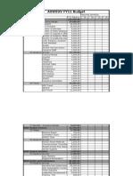 Aswsuv Fy11 Budget