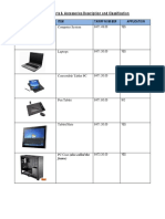 Computer and Computer Parts Classification