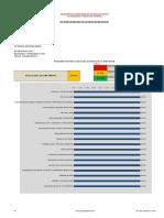 Formato Informe Diagnostico Linea Base_ley 29783