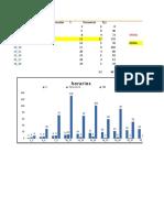 Grafica Datos No Agrupados