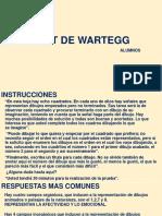 Test de Wartegg  RESPUESTAS USUALES PPT