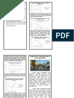 Leaflet Fixx Triwulan III