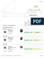 All in One Printer Ratings & Reliability