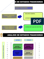 Analisis EEFF Repaso Gestion Financiera