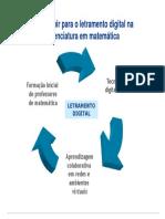 ESQUEMA DE letramento_digital2