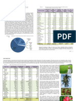 Economic-Sector-Agriculture.pdf