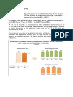 Grafico Charla y Presupuesto