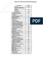 Matrix of Required Cpd 2017-102717