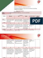Criterios de Evaluacion de La Asignación a Cargo Del Docente. U2
